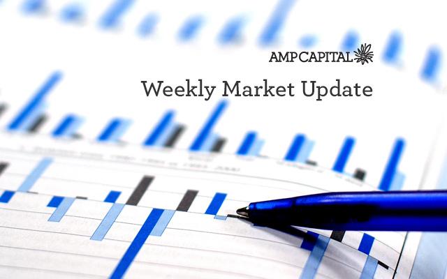 21-15_Market_Watch_ampc-thumb-feedsy-weekly-market